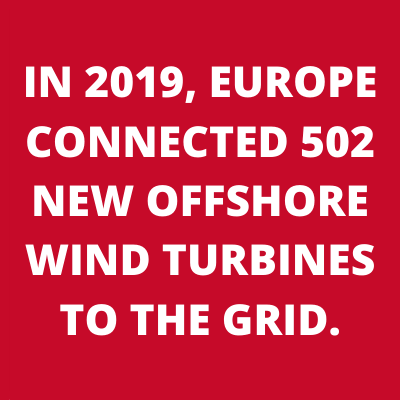 Offshore Wind Stats