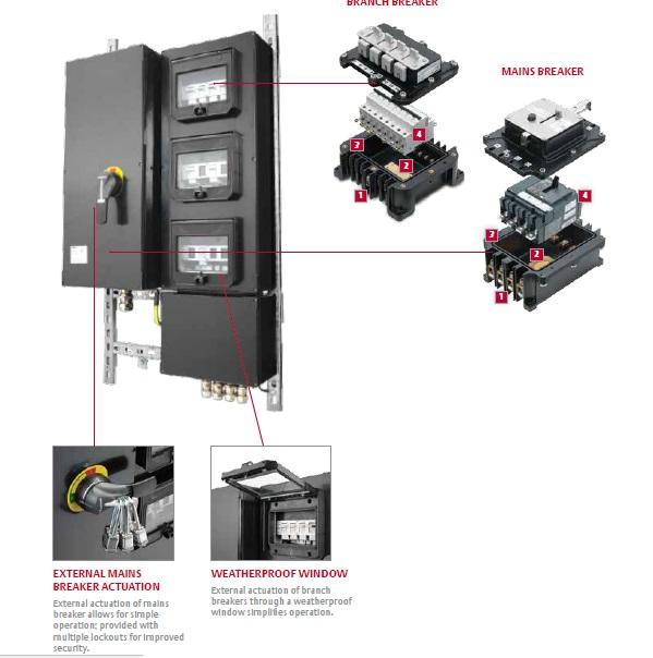 ATEX & IECEx Panelboards - PlexPower
