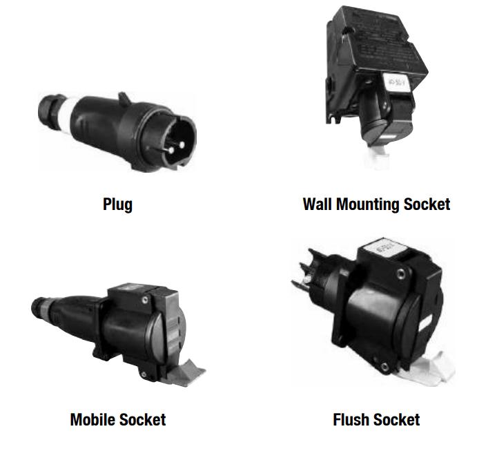 Appleton ATX 16Amp Plugs & Sockets
