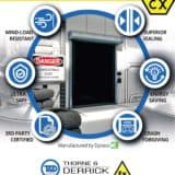NEW VIDEOS | The World's First ATEX Certified High-Speed Roll-up Door